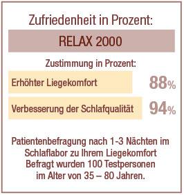 schlafstudie-relax2000